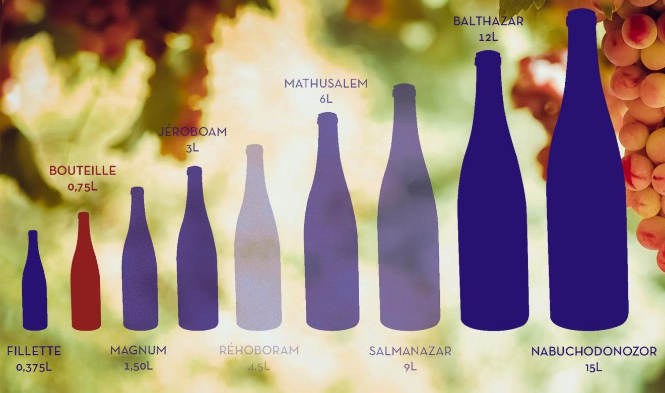 Différentes tailles de bouteilles de vins et de champagne : Jéroboam, Mathusalem, Balthazar...